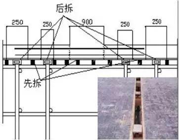 模板工程施工质量标准化图册,照着做就对了!_37