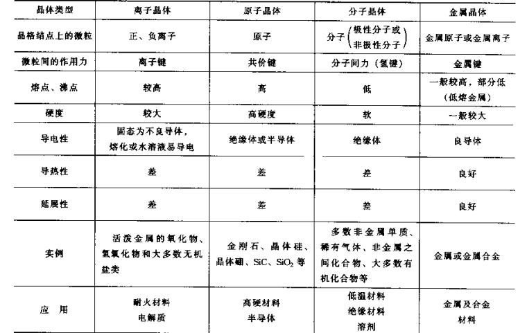 全国注册岩土工程师职业资格考试应试指导基础部分上册_4