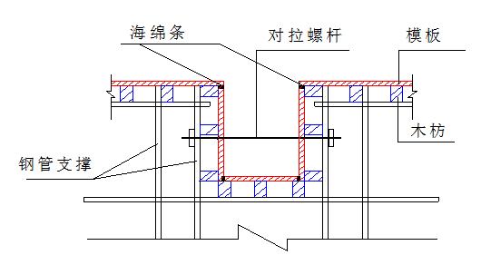 工业厂房土建施工方案