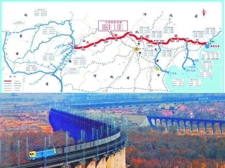 中国铁路、隧道与地下空间发展概况_11