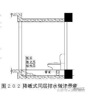 万科集团住宅卫生间降板式同层排水技术标准_1