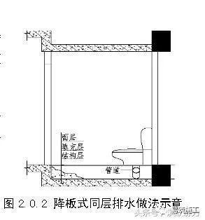 upvc排水管道安装技术交底资料下载-万科集团住宅卫生间降板式同层排水技术标准