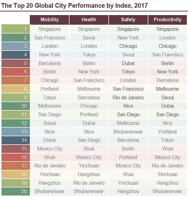 智慧城市|新加坡率先使用11万路灯组网构建智慧城市IoT