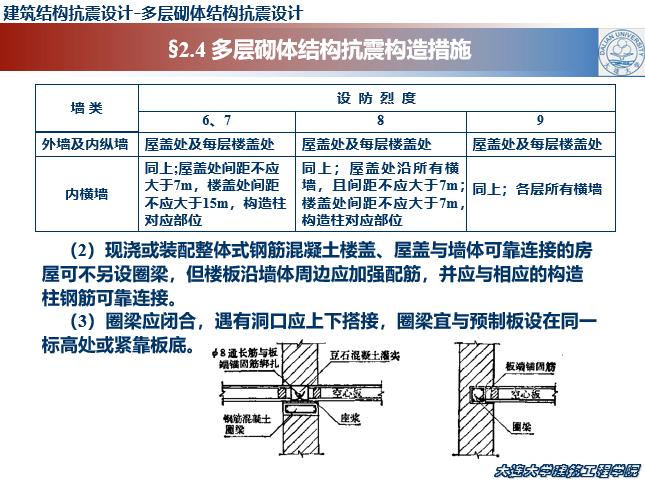 多层砌体结构抗震设计_3
