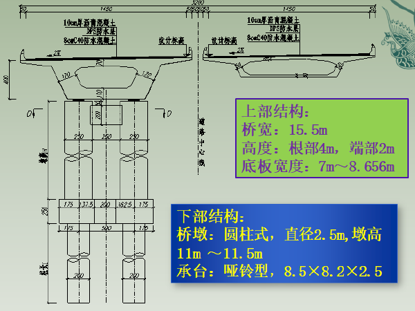 淮南淮上淮河公路大桥工程悬臂现浇箱梁施工方案汇报材料