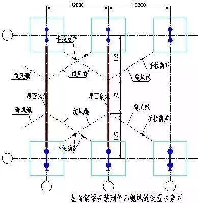 ★图文并茂★钢结构施工方案!!_14