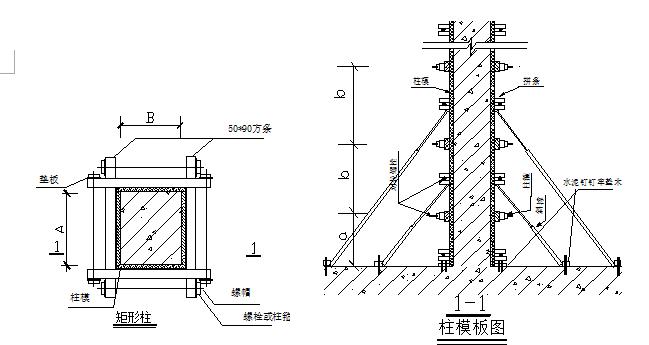 围墙改建施工方案