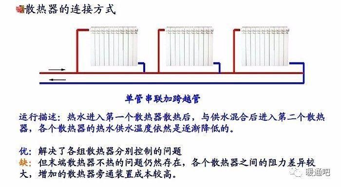 暖气片(散热器)采暖系统的四种连接方式比较