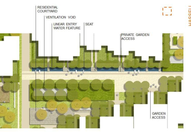   广州国际某住宅区景观设计文本PPT(74页)