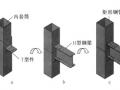 钢结构装配式梁柱连接节点研究进展