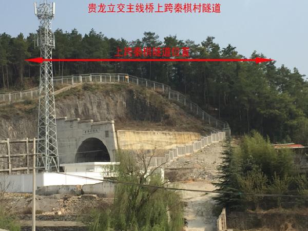 [贵州]市政立交跨城际铁路白龙线专项施工方案