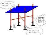 廊坊厂房工程施工组织设计(共62页,内容丰富)