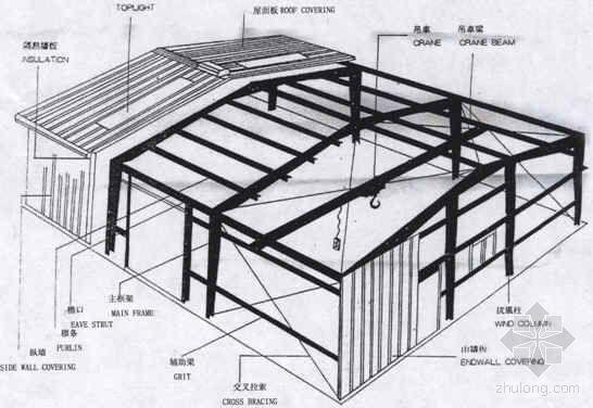 钢结构工程施工工艺标准(全套、北京地标)