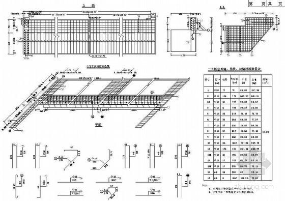 三柱式墩台桥下部桥台耳墙背墙配筋节点详图设计