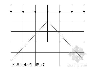 陕西某高层双排外防护脚手架施工方案