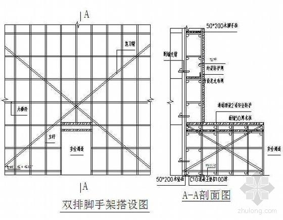 四川某高层商住楼安全施工技术方案(框肢剪力墙结构)