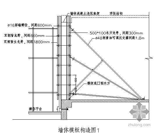 某综合楼18mm厚多层板模板施工方案