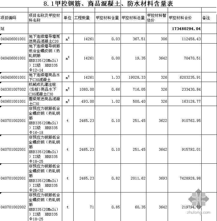 宁波市某轨道交通一期工程地下工程投标报价书(含广联达电算文件)(2009)