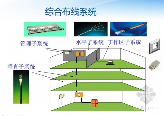 酒店智能化建筑系统整体解决方案ppt(图文并茂)