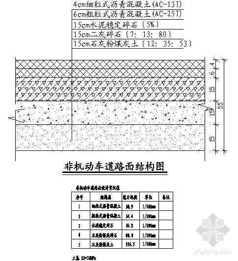 非机动车道路面结构图
