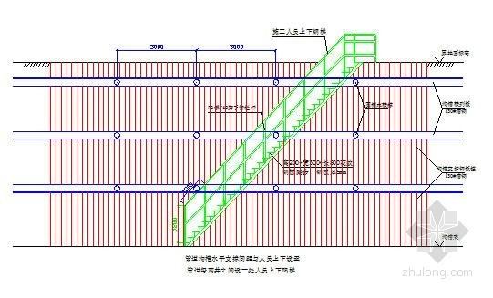 [上海]市政道路管道工程深基坑施工方案