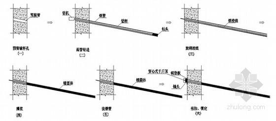 [四川]某项目基坑工程施工组织设计