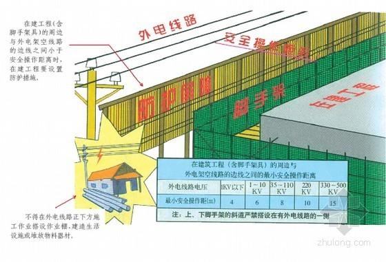 建筑工程施工安全防护临时用电图集