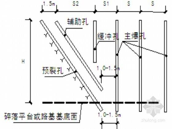 [四川]某场地爆破及边坡挡土墙施工组织设计(技术标)