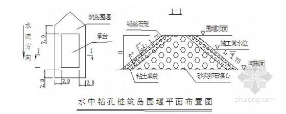 [陕西]高速公路工程施工组织设计(投标 路基 桥梁 隧道)