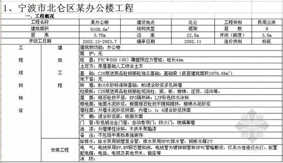 [宁波]住宅、厂房、公用建筑造价指标分析(64项)