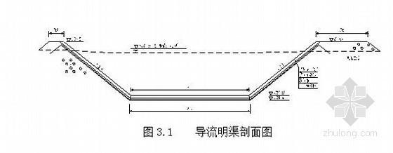 引水式综合水电站施工组织设计