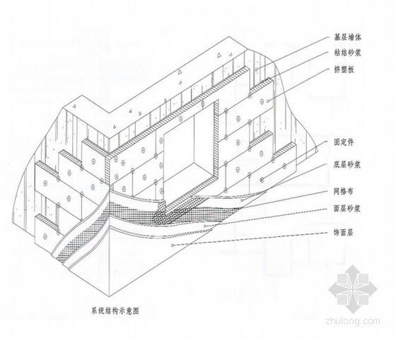 XPS外墙外保温系统施工技术方案(多节点图)