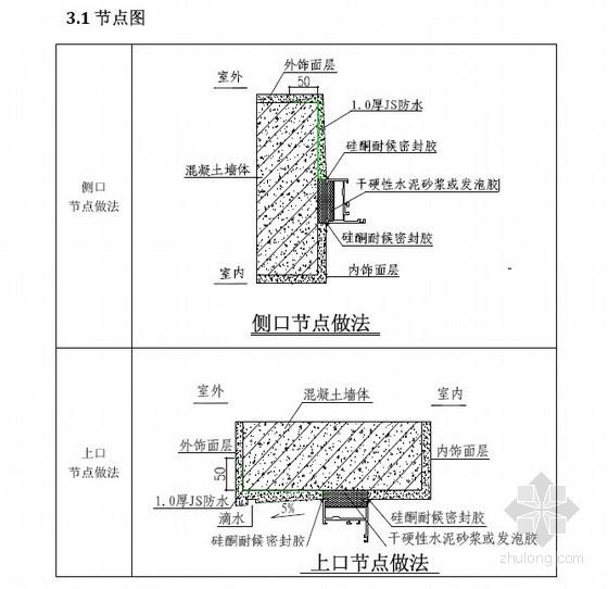 外墙门窗标准做法施工工艺(附节点图)