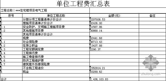 广东某住宅楼项目建安工程清单计价实例