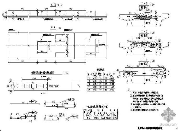 某30m预应力小箱梁负弯矩钢束槽口钢筋节点构造详图