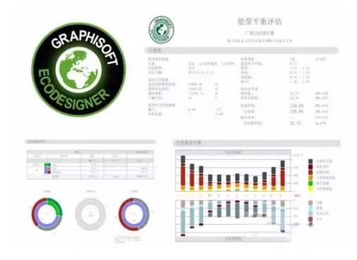 广联达信息大厦BIM应用_8