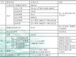 【全国】电气安装工程量计算及预算实例(共79页)