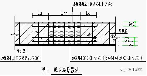 后浇带钢筋绑扎方法及特殊部位施工缝处理方法(图)
