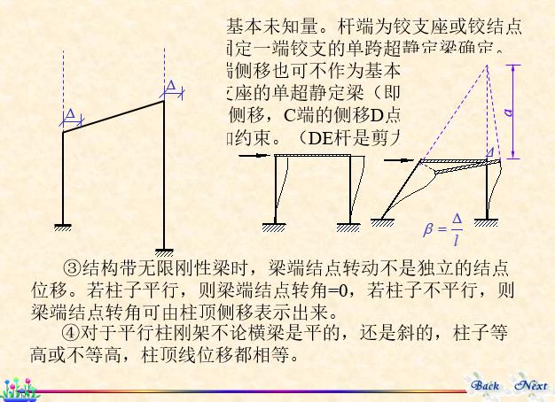 结构力学-位移法_11