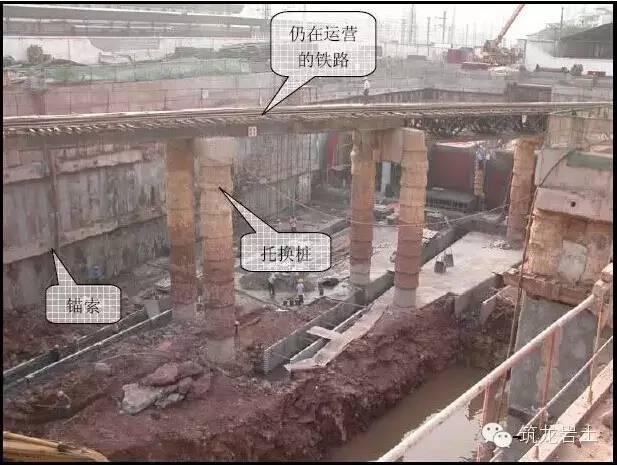 地铁站深基坑土方开挖施工方法比较(明挖法、盖挖法、暗挖法)_3