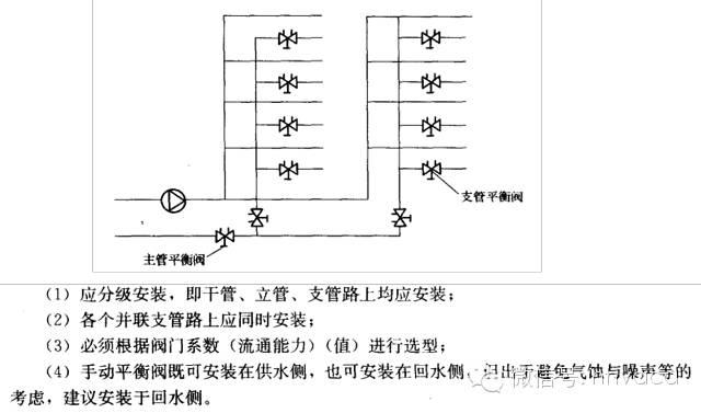 空调系统水力计算详解_12