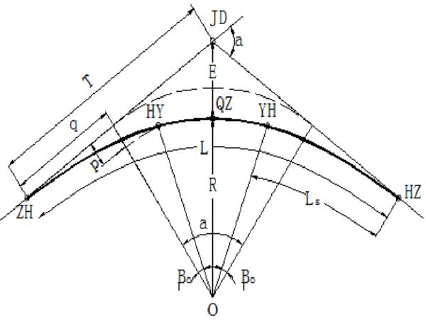 [毕业论文]1850米三级公路设计(63页)