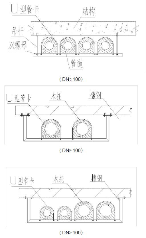 空调水、采暖管道支吊架施工方案_4
