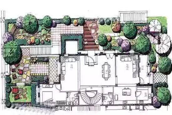 史上最全!庭院花园布置技巧及搭配方案_14