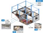 钢结构建筑工业化的探索与实践(PPT,67页)