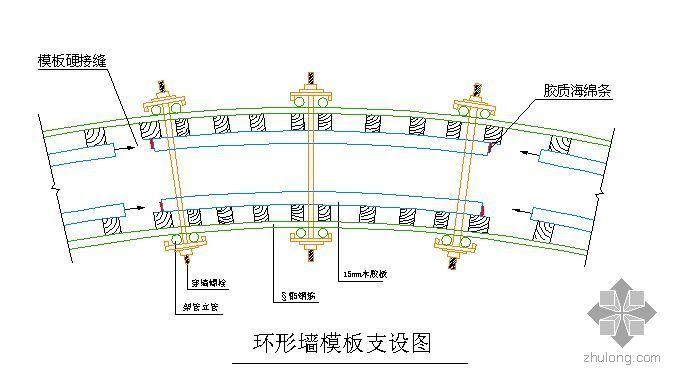北京某大型自行车馆模板施工方案(定型钢模板 鲁班奖)