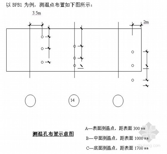 [新疆]工业工程锅炉基础施工方案