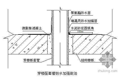 北京某大学食堂室内防水施工工艺(单组分聚氨酯防水涂料)