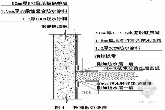 [上海]高层综合楼外墙防水施工方案