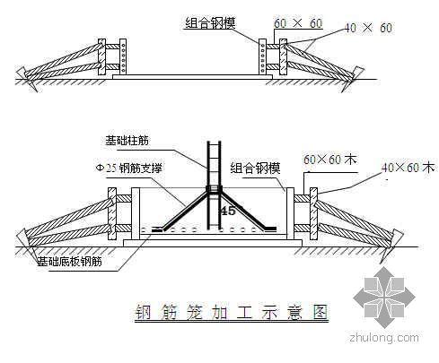 黑龙江某科研实验楼施工组织设计